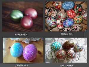 Методы окраски яиц