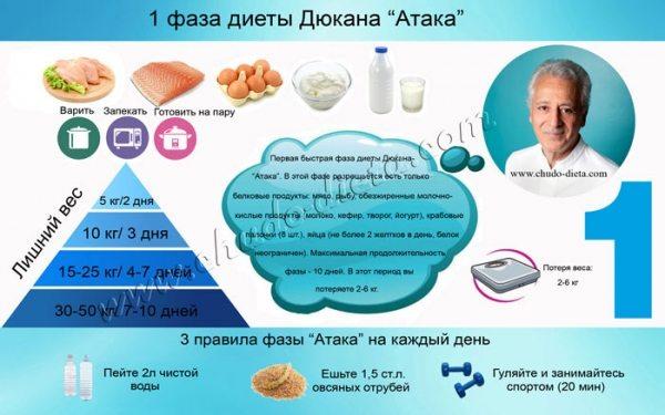 Рис по утрам рецепт для похудения